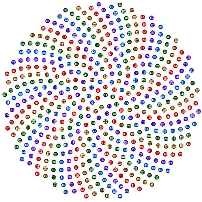 SunflowerModel-3